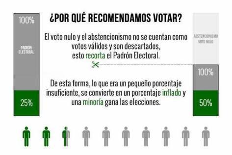 abstencion_votar