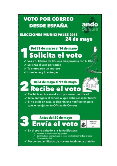 Voto por correo-1
