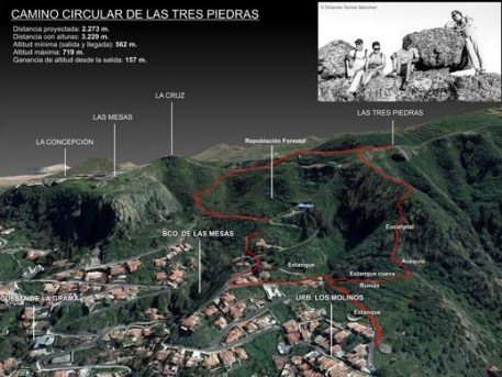 Imagen cedida por Orlando Torres Sánchez que representa el recorrido y topónimo del Camino Circular a Las Tres Piedras.