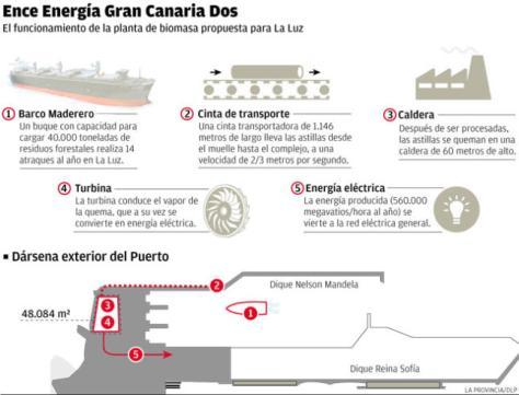 imagen-biomasa-puerto