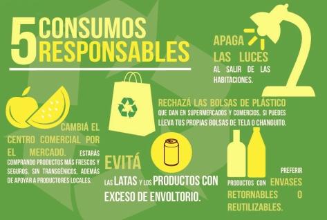 consumo-responsable_tips